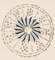 Circular Cross-section in the Voynich Manuscript